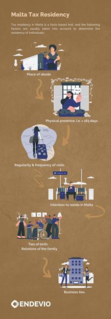 Malta Tax Residency