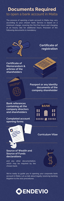 Documents Required to Open Bank Account in Malta